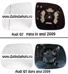 Pret geam oglinda stanga Audi Q7